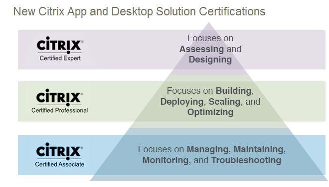 Next Generation Citrix Certifications | Citrixology